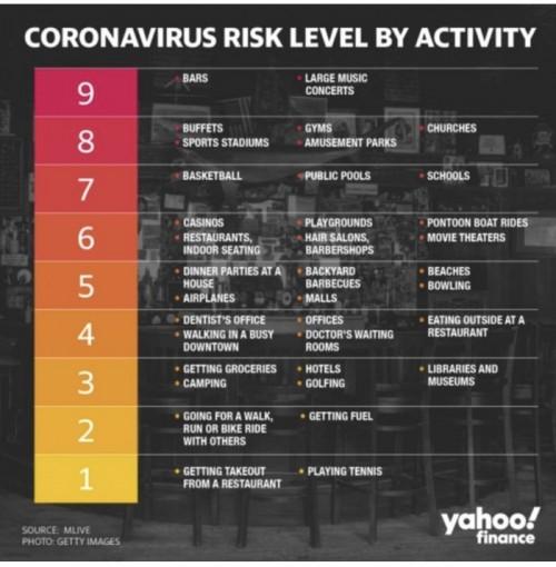 TA Pic Risk of Covid